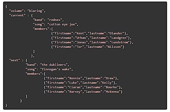 JSON Structure